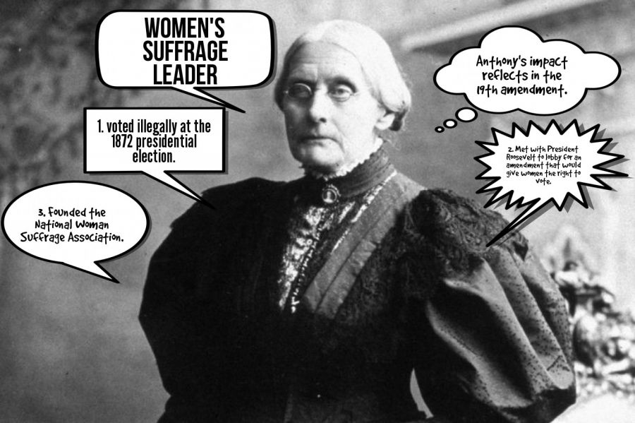 women's suffrage leader  | phrase.it